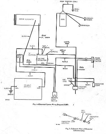 Pleasant Sabre Wiring Diagram Blog Diagram Schema Wiring Cloud Itislusmarecoveryedborg