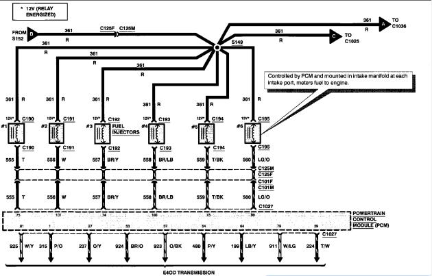 Remarkable Fuel Injector Wiring Harness Diagram Wiring Diagram Wiring Cloud Histehirlexornumapkesianilluminateatxorg