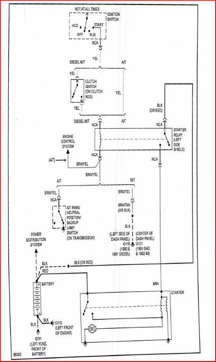 1991 Dodge D250 Wiring Diagram Msd 6al Wiring Diagram Tach Output Jeep Wrangler Losdol2 Jeanjaures37 Fr