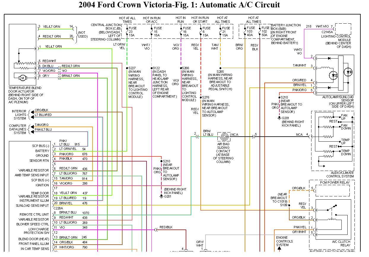 1998 ford crown victoria wiring diagram - wiring diagram jest-usage-b -  jest-usage-b.agriturismoduemadonne.it  agriturismoduemadonne.it
