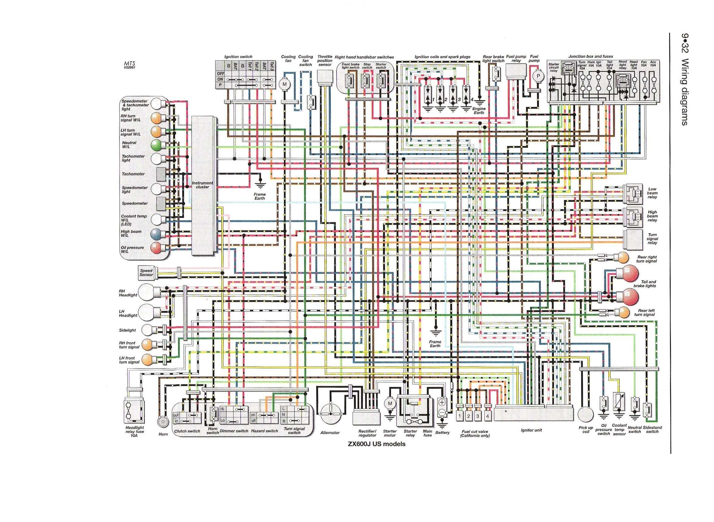 Fuse Box Diagram 1995 Zx 600r - 1998 Volkswagen Jetta Engine Diagram for Wiring  Diagram SchematicsWiring Diagram Schematics