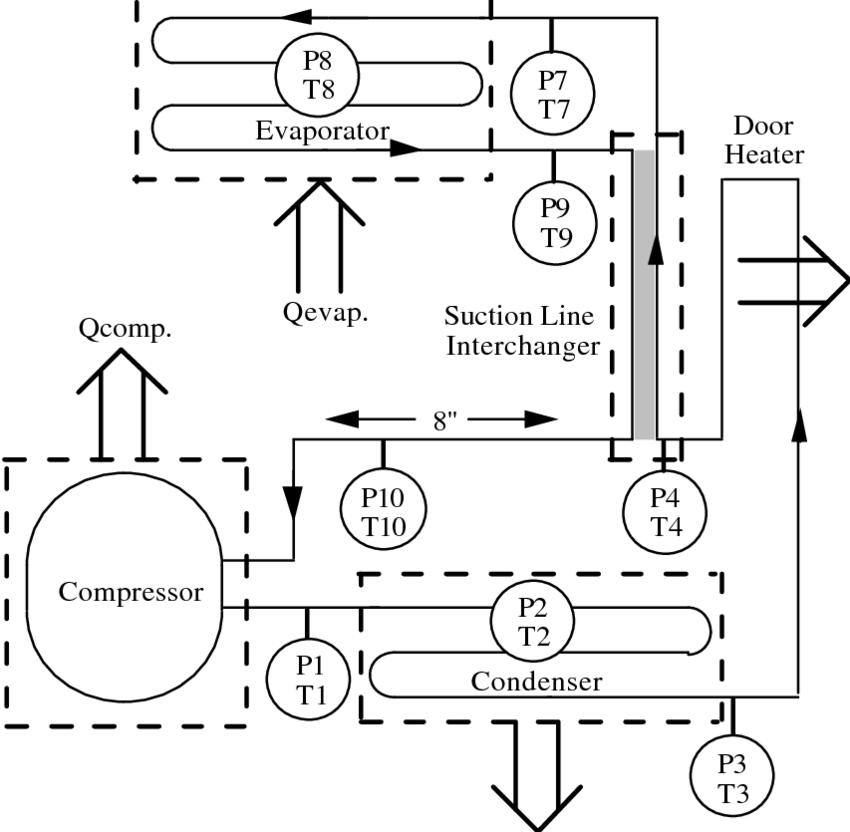 Go 3962  Compressor Diagrams For Freezers Download Diagram