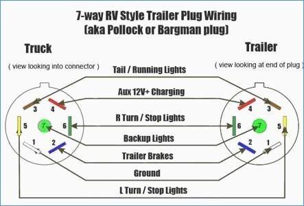 HR_8661] 10 Wire Trailer Wiring Diagram Download DiagramHison Cosm Vira Effl Cajos Vira Mohammedshrine Librar Wiring 101