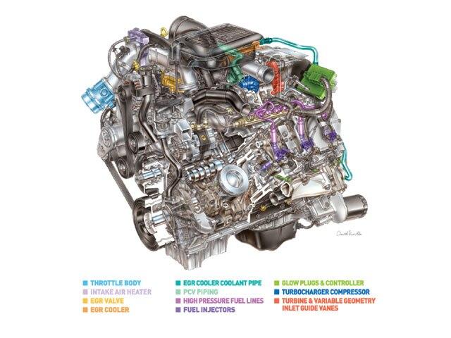 GX_9562] Duramax Engine Parts Diagram Schematic Wiring