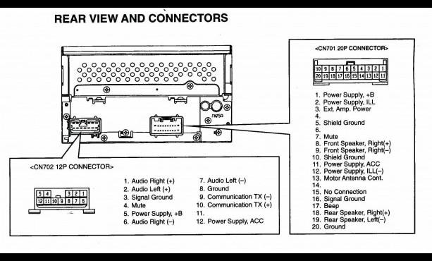 Ko 5519 Dual Wiper Motor Wiring Diagram Schematic Wiring