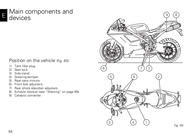 WV_6237] Ducati 999 Fuse Box Location Free DiagramChim Cular Puti Onica Gue45 Sapebe Mohammedshrine Librar Wiring 101