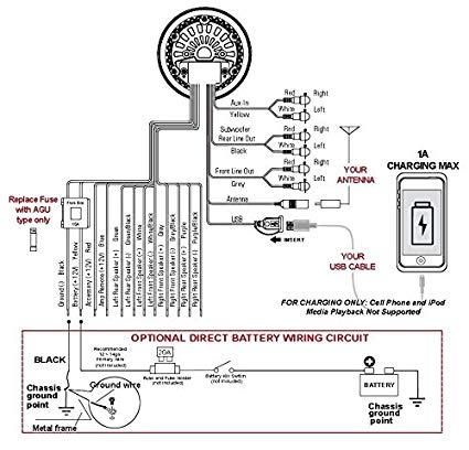 Dvd Boss 7500 Wiring Diagram Wiring Diagrams Source
