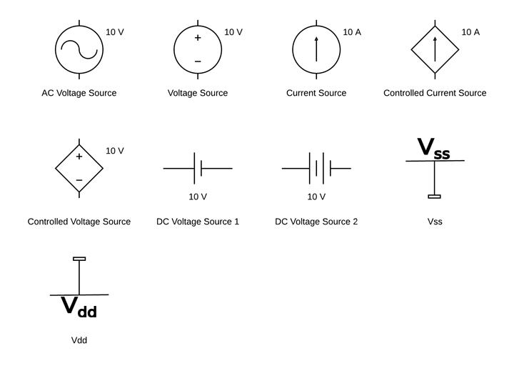 Peachy Wiring Diagram Symbols Basic Electronics Wiring Diagram Wiring Cloud Ittabpendurdonanfuldomelitekicepsianuembamohammedshrineorg
