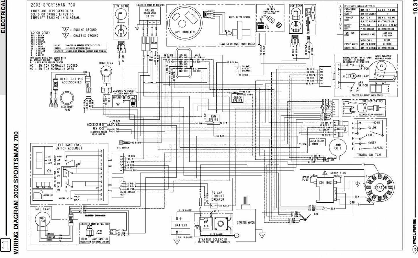 Polaris Ranger 900 Wiring Diagram