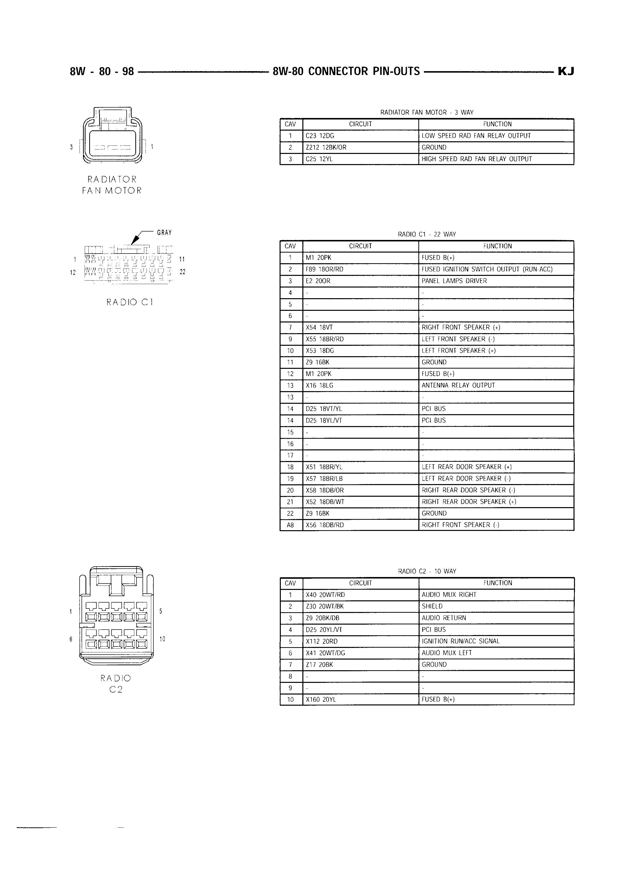 Stereo Wiring Diagram Jeep Grand Cherokee 2005 F150 Engine Diagram For Wiring Diagram Schematics