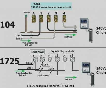 Eaton Timer Relay Wiring Diagram - Red Wire Wiring Harness -  yamaha-phazer.yenpancane.jeanjaures37.fr | Relay Wiring Diagram 7234 |  | Wiring Diagram Resource