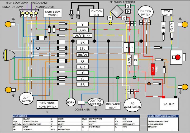 da_9430] wiring diagram honda xrm 110 download diagram  amenti timew barba clesi inifo dome mohammedshrine librar wiring 101