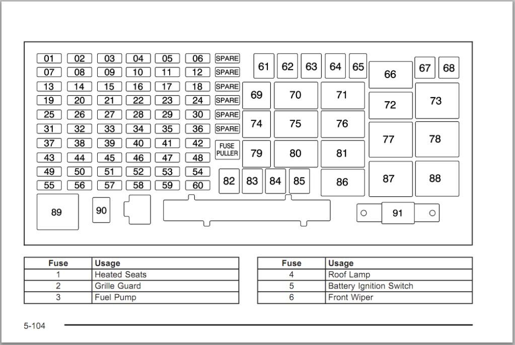 2005 hummer h2 fuse diagram fuse diagram for hummer h3 blog wiring diagram  fuse diagram for hummer h3 blog
