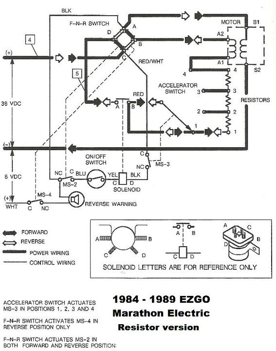 1992 Ezgo Gas Wiring Diagram Radio Fuse Box Mazda3 Sp23 Yenpancane Jeanjaures37 Fr