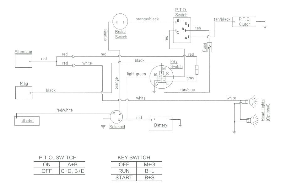 RE_0295] Wiring Diagram For Cub Cadet Download DiagramMagn Jidig Inama Mohammedshrine Librar Wiring 101