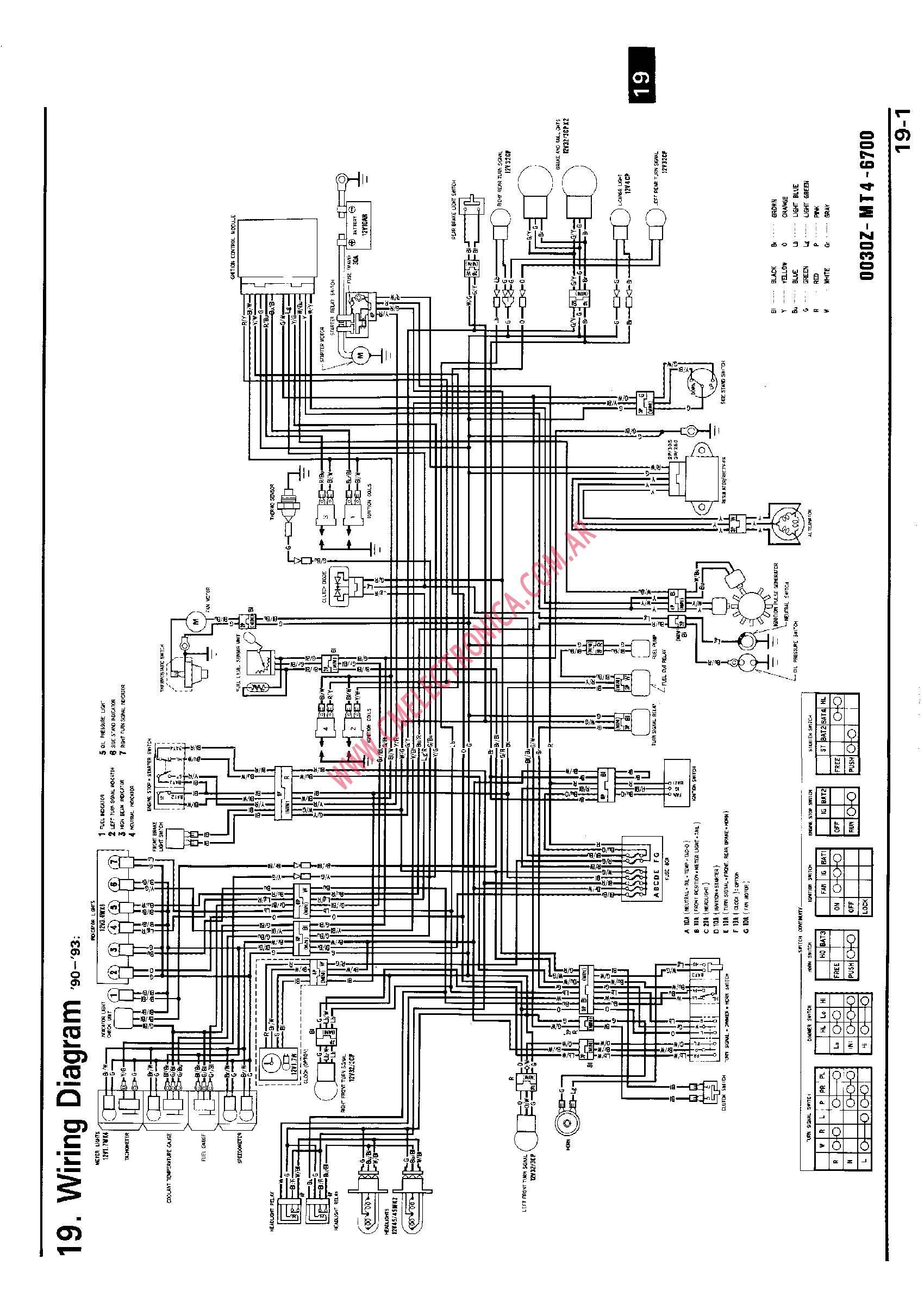 Honda Vfr Wiring Diagram - ghirardellimarco.it device-slant -  device-slant.ghirardellimarco.itghirardellimarco.it