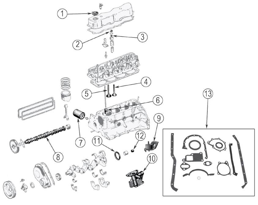 Wondrous Diagrams For Jeep Engine Parts Gm 2 5L 4 151 Engine Wiring Cloud Biosomenaidewilluminateatxorg