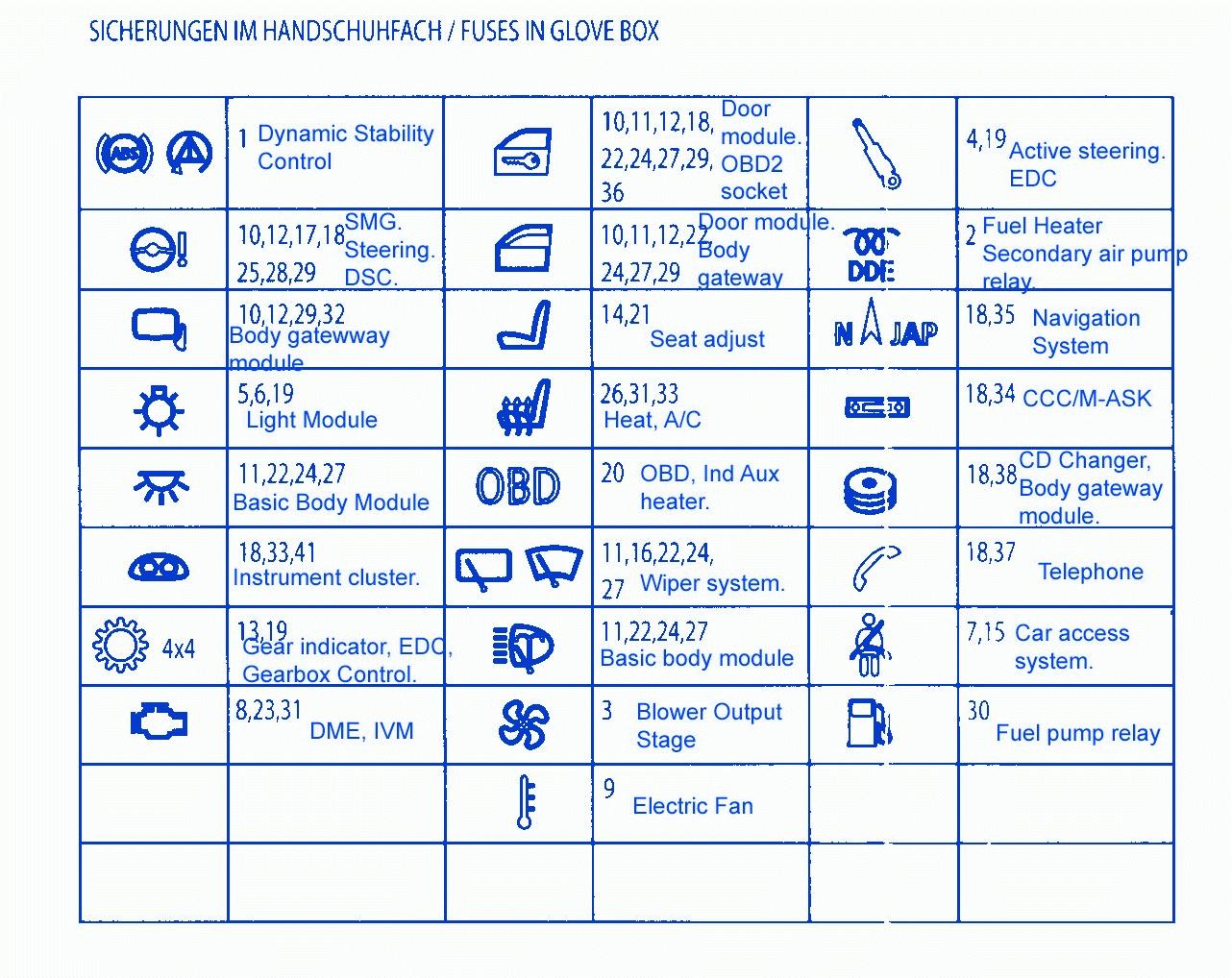 TF_8044] Vw Polo Fuse Box Card Free DiagramInrebe Dome Mohammedshrine Librar Wiring 101