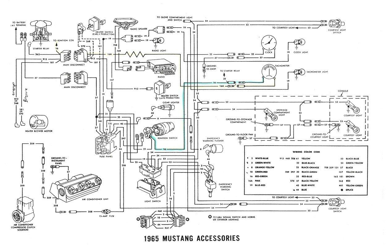 1968 Mustang Heater Wiring Diagram 2006 Jetta Engine Fuse Box Diagram 5pin Tukune Jeanjaures37 Fr