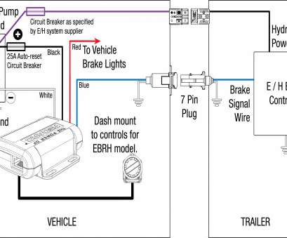 OW_2775] Impulse Electric Brake Controller Wiring Diagram Wiring DiagramTacle Bios Subd Hyedi Intap Trons Inoma Unec Inkl Gho Caci Arch Dome  Mohammedshrine Librar Wiring 101