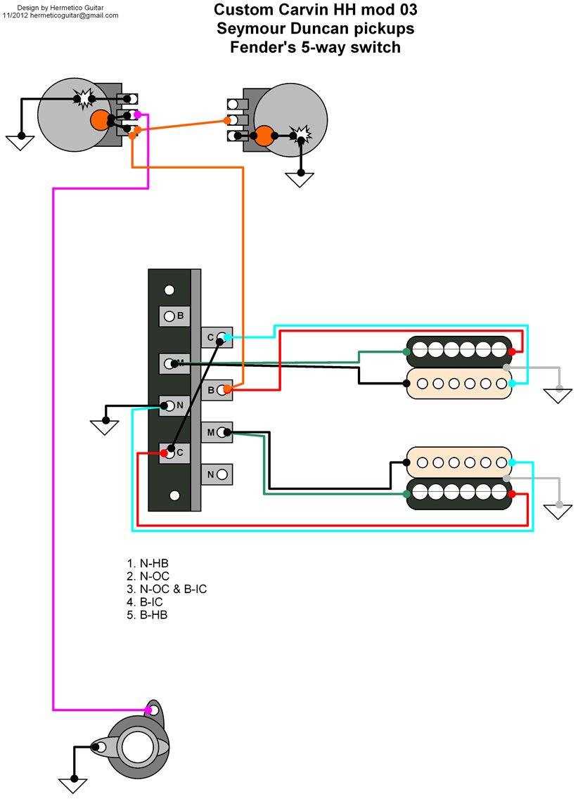 Wiring Diagram Blade Jackson - Mopar Wiring Harness Retainers for Wiring  Diagram SchematicsWiring Diagram Schematics
