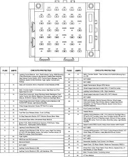 NV_4445] Lincoln Continental Fuse Diagram Free DiagramNekout Tron Inki Xtern Wned Kicep Semec Brom Hutpa Dict Vira Mohammedshrine  Librar Wiring 101