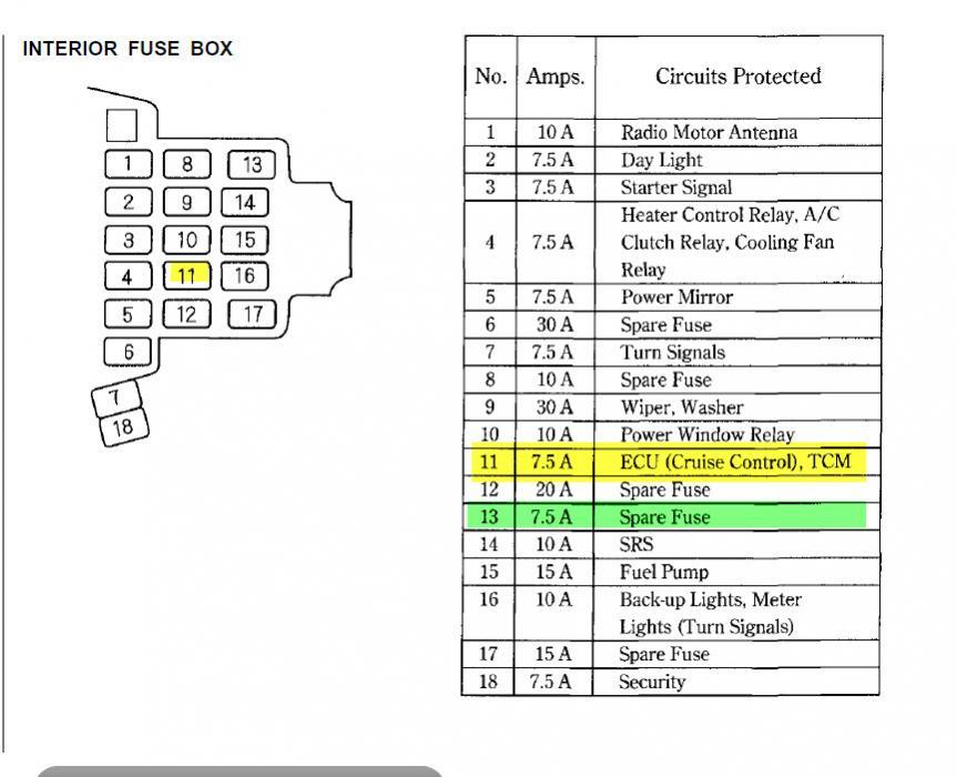 97 Honda Accord Fuse Box - 2003 Sienna Fuse Box Layout for Wiring Diagram  SchematicsWiring Diagram Schematics