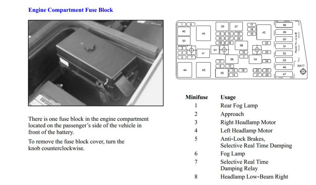 2003 corvette fuse box diagram - wiring diagram budge-upgrade -  budge-upgrade.agriturismoduemadonne.it  agriturismoduemadonne.it