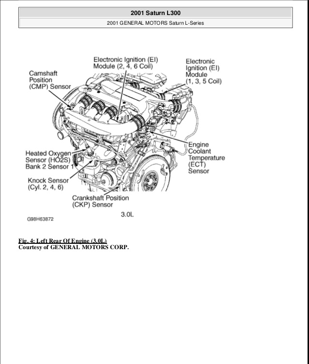 Tf 1308 Saturn L Series Wiring Diagram Free Diagram