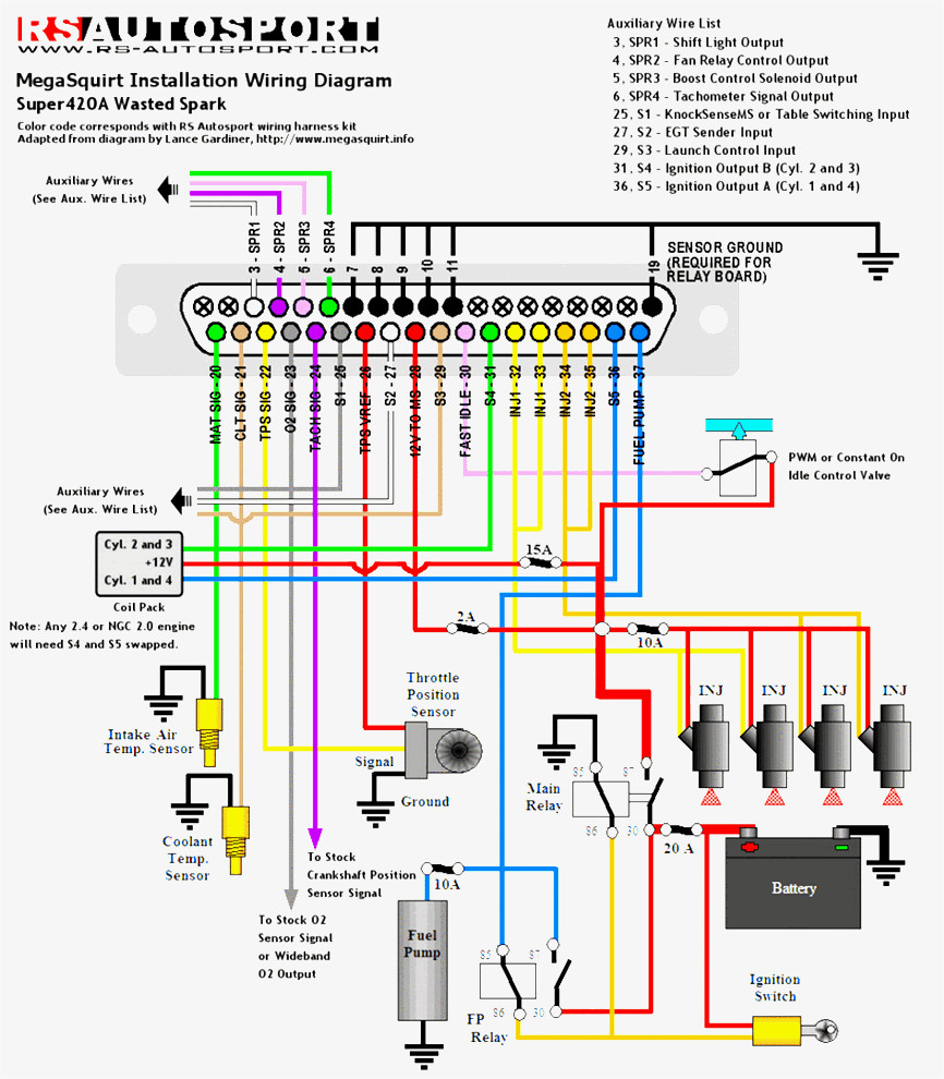 95 Neon Wiring Diagram - Volkswagen Eos 2010 Fuse Box -  pipiiing-layout.nescafe.jeanjaures37.frWiring Diagram Resource