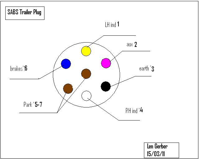 Sabs Wiring Diagram Trailer Plug 5 Core