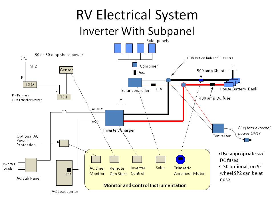 AM_8210] Rv Wiring Diagram For 30 Amps Schematic WiringProps Inst Usnes Ommit Push Hendil Mohammedshrine Librar Wiring 101
