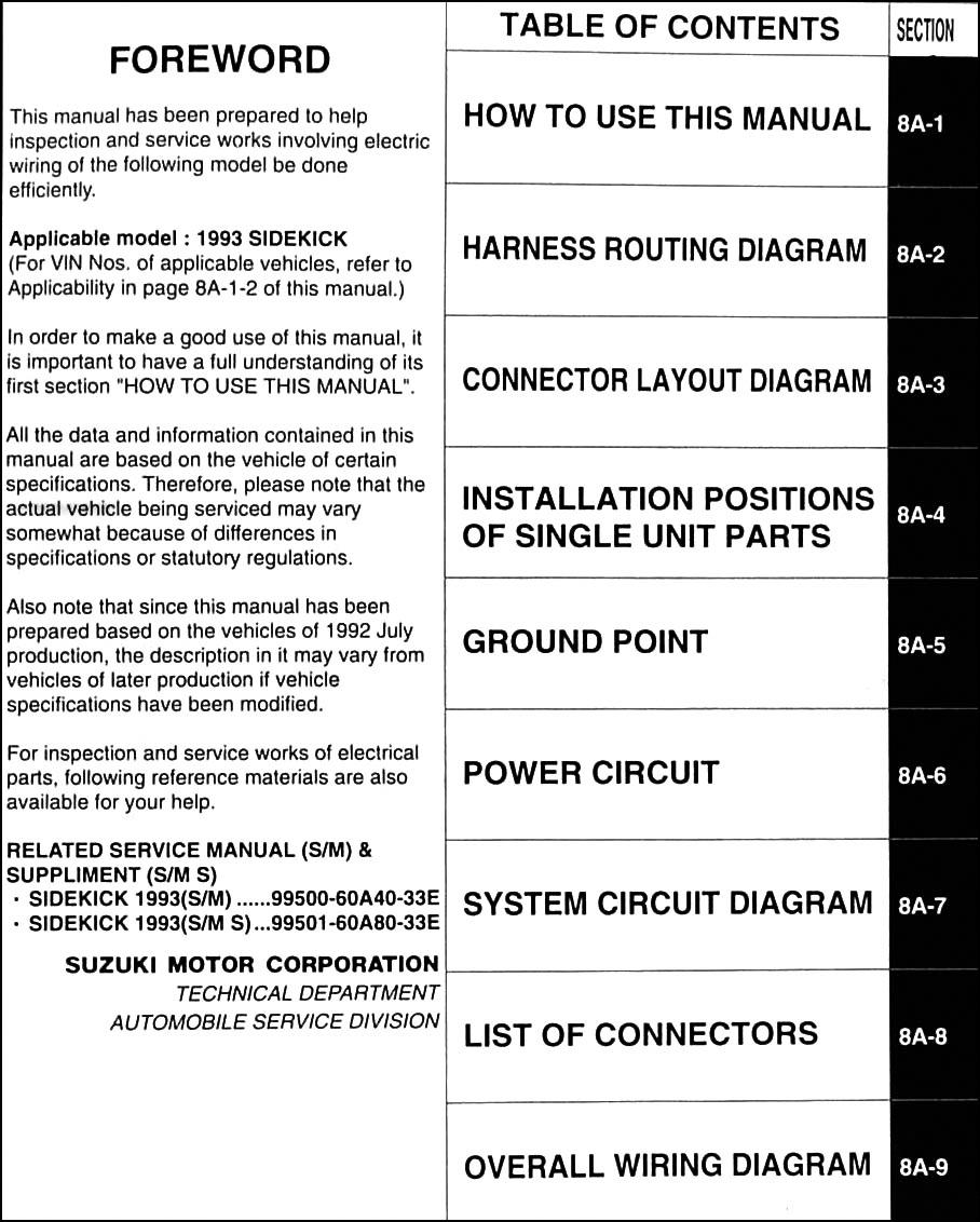 Wiring Diagram For Radio Suzuki Sidekick 1993 from static-resources.imageservice.cloud