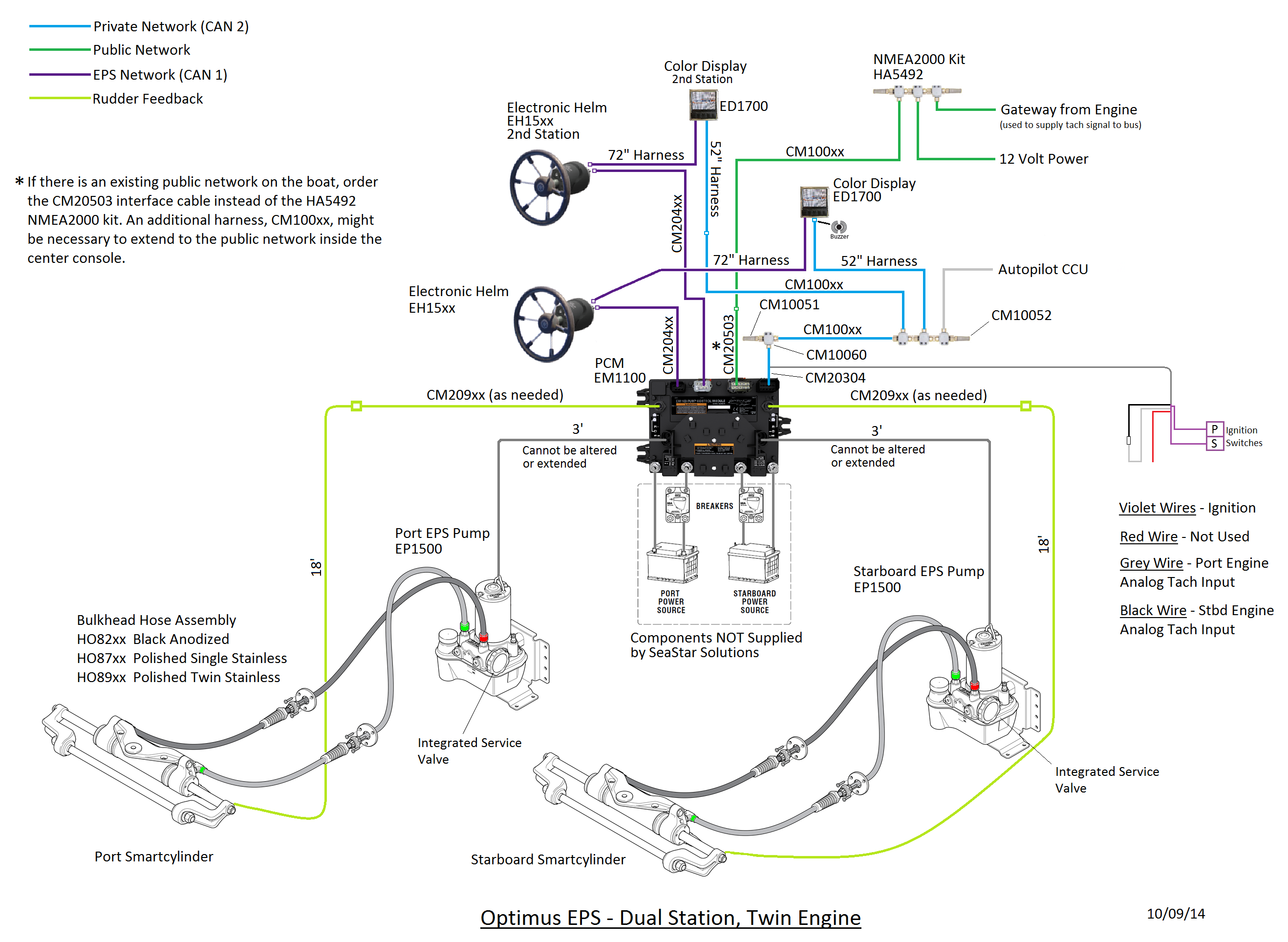 Simple Basic 12 Volt Boat Wiring Diagram from static-resources.imageservice.cloud