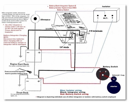 Marine Battery Wiring Diagram from static-resources.imageservice.cloud