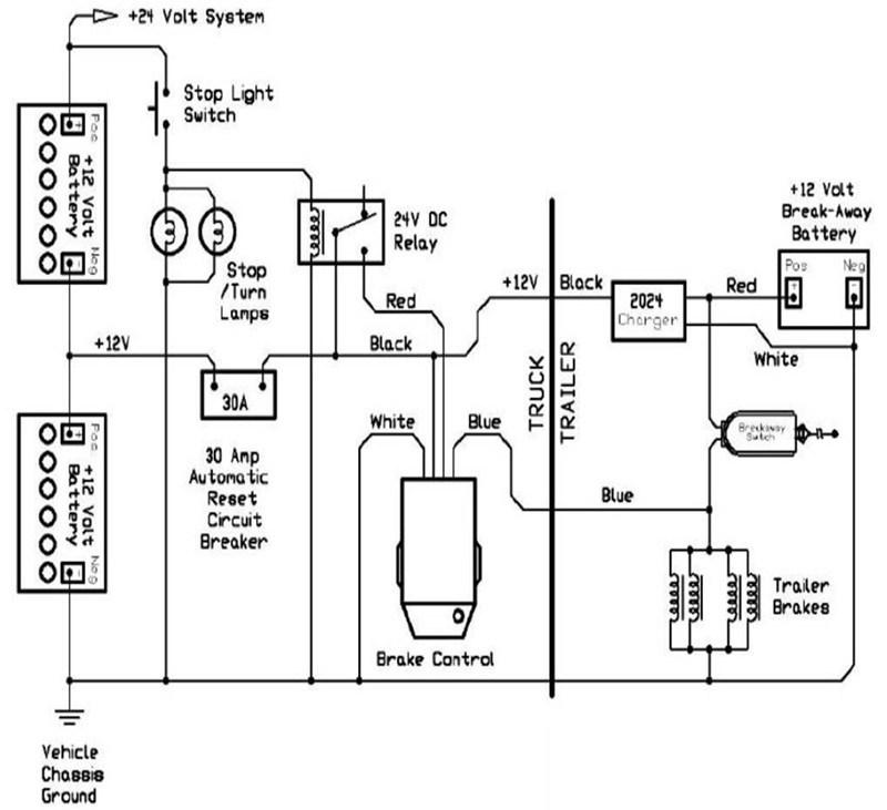 ford electric ke wiring diagram yr 5572  trailer ke controller wiring diagram electric wiring diagram  trailer ke controller wiring diagram