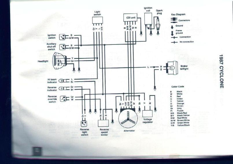 1998 Polaris Trailblazer Wiring Diagram Wiring Diagrams Electro Electro Chatteriedelavalleedufelin Fr