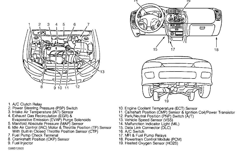 ef_5101] 1995 mitsubishi mirage ls engine diagram wiring diagram  hison lusma recoveryedb librar wiring 101