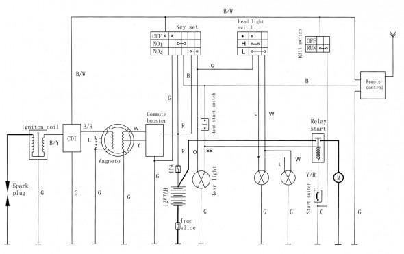 HV_5577] Wiring Diagram Yamaha Tzr 50 Download DiagramTeria Norab Nnigh Pical Venet Mill Pap Mang Phae Mohammedshrine Librar  Wiring 101