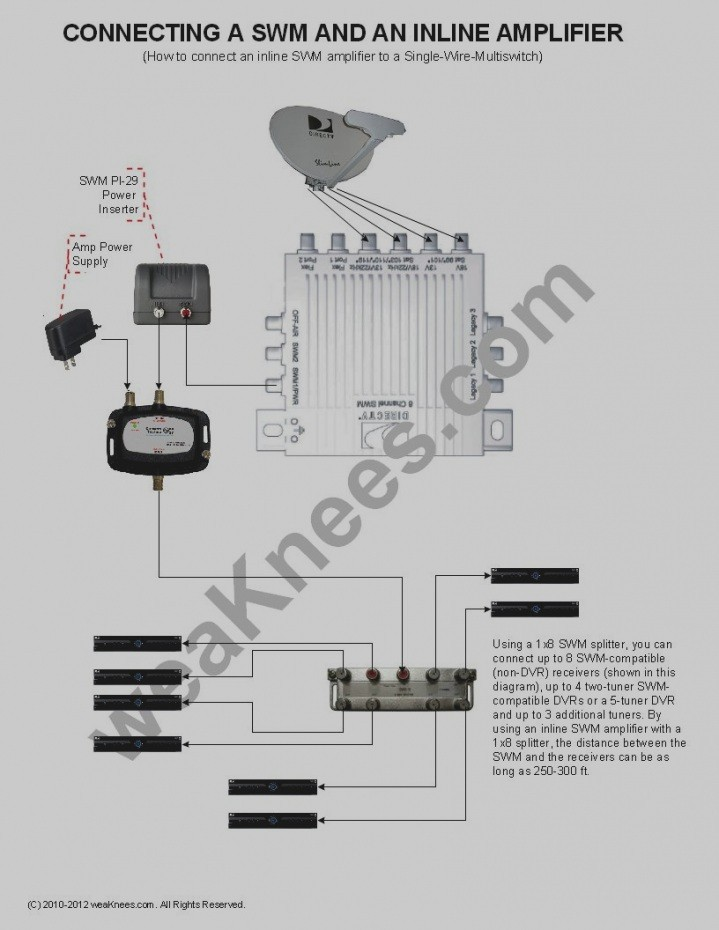 Directv Wireless Video Bridge Wiring Diagram from static-resources.imageservice.cloud