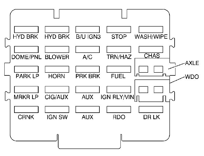 Terrific Daihatsu Delta Fuse Box Location Wiring Diagram Wiring Cloud Grayisramohammedshrineorg