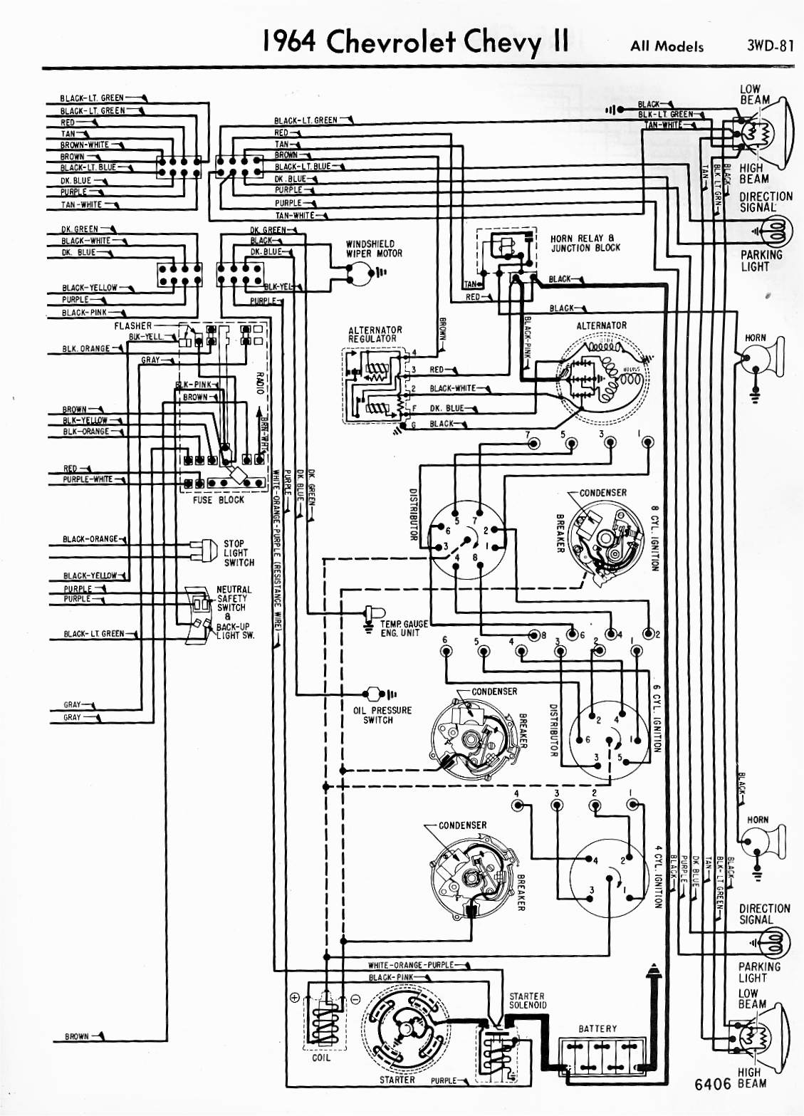 Incredible 1969 Chevy Truck Ignition Wiring Diagram Wiring Diagram Data Schema Wiring Cloud Dulfrecoveryedborg