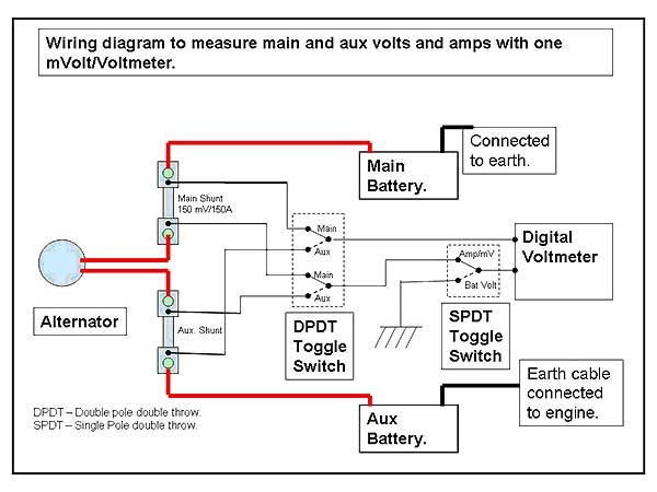 Mr 4915 Dual Battery System Wiring Diagram Boat Dual Battery Wiring Diagram Wiring Diagram