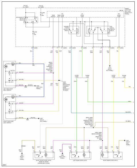 2000 F150 Power Lock Wiring Diagram 02 Lesabre Fuse Box Jeep Wrangler Yenpancane Jeanjaures37 Fr