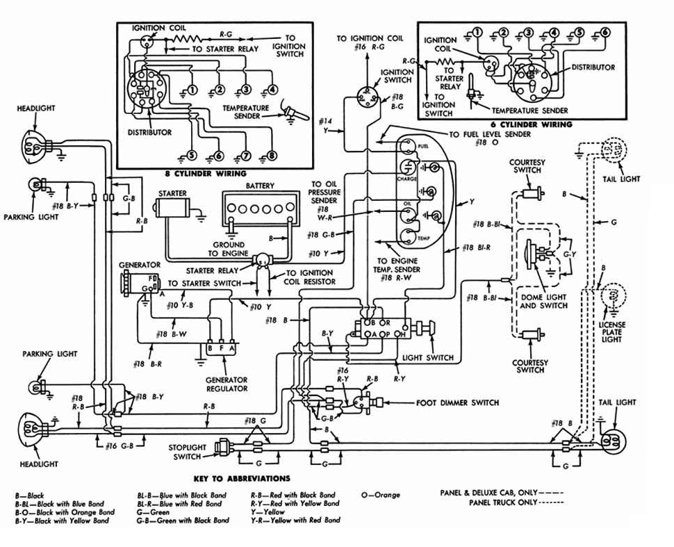 Terrific 1966 Ranchero Wiring Diagram General Wiring Diagram Data Wiring Cloud Xortanetembamohammedshrineorg