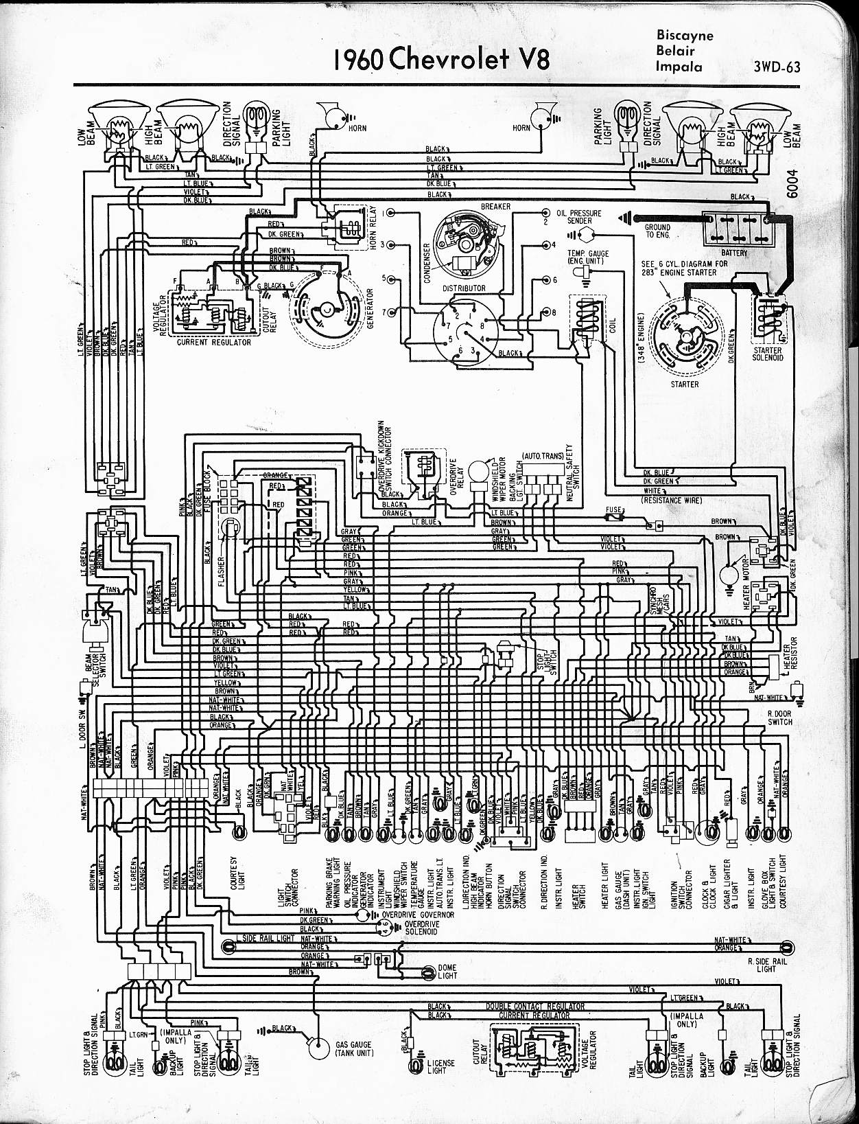 Brilliant 65 Ford Falcon Wiring Diagram Basic Electronics Wiring Diagram Wiring Cloud Apomsimijknierdonabenoleattemohammedshrineorg