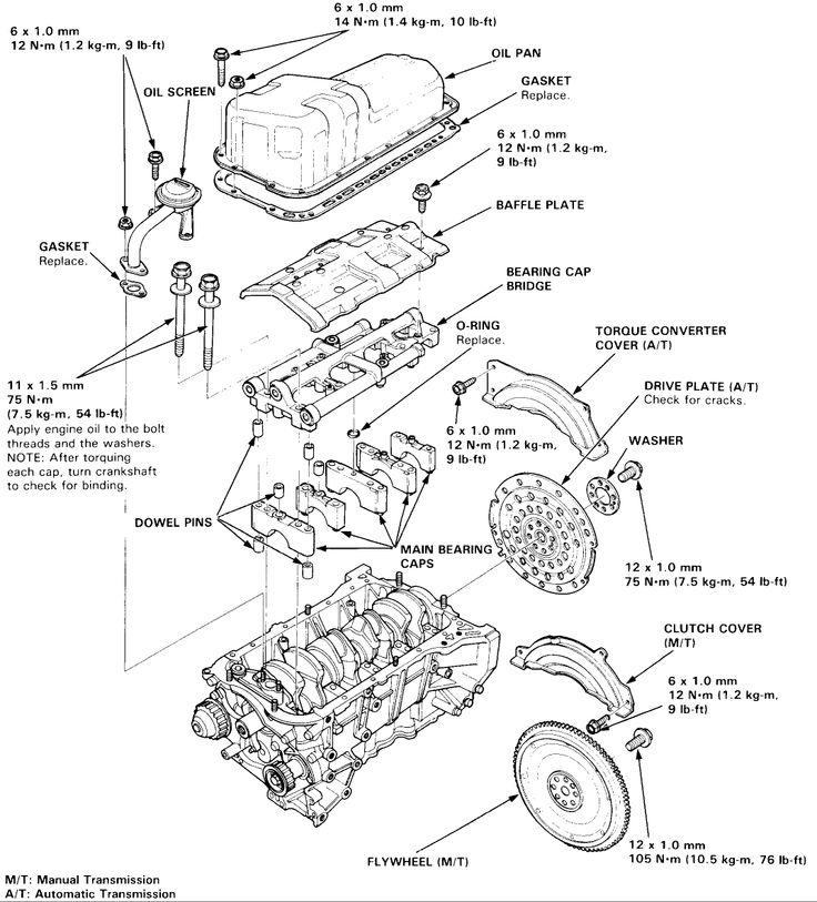 94 accord engine diagram  wiring diagram circuitcodea