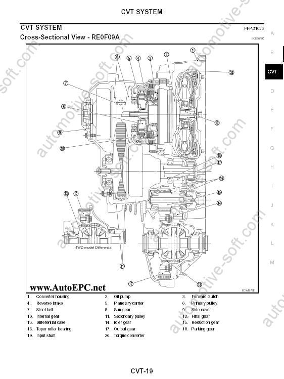fork lift electric motor wiring diagram nissan forklift wiring schematic blog wiring diagram  nissan forklift wiring schematic blog