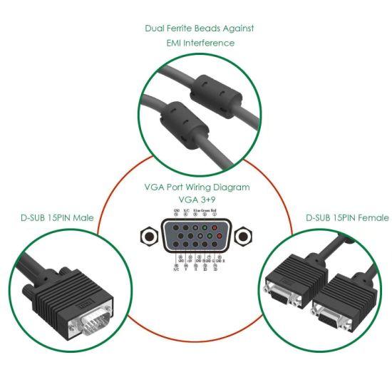 [SCHEMATICS_4FD]  KB_2166] 15 Pin Vga Cable Wiring Diagram Schematic Wiring | Projector Vga Cable Wiring Diagram |  | Perm Ophen Atrix Unde Vira Mohammedshrine Librar Wiring 101
