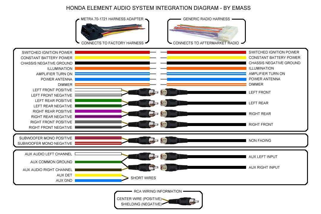 [SCHEMATICS_4FD]  YO_5221] Pioneer Eeq Mosfet 50Wx4 Wiring Diagram Download Diagram | Pioneer Eeq Mosfet 50wx4 Wiring Diagram |  | Iosco Xtern Hemt Hapolo Mohammedshrine Librar Wiring 101